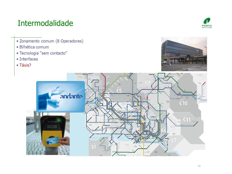 Intermodalidade Zonamento comum (8 Operadores) Bilhética comum