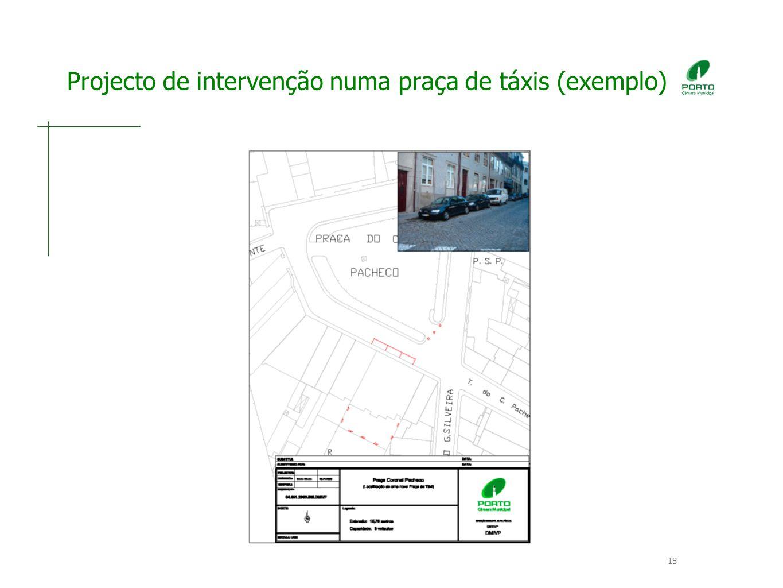 Projecto de intervenção numa praça de táxis (exemplo)