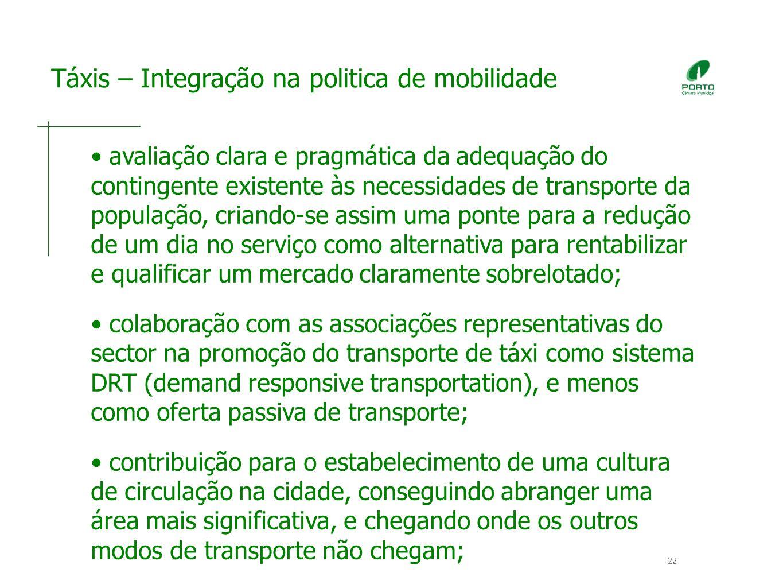 Táxis – Integração na politica de mobilidade
