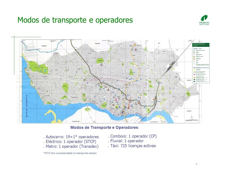 Modos de transporte e operadores
