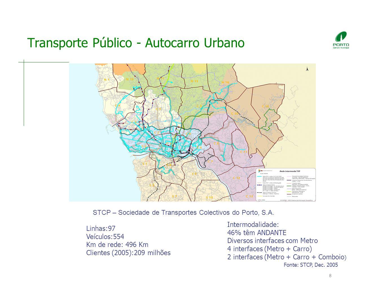 Transporte Público - Autocarro Urbano