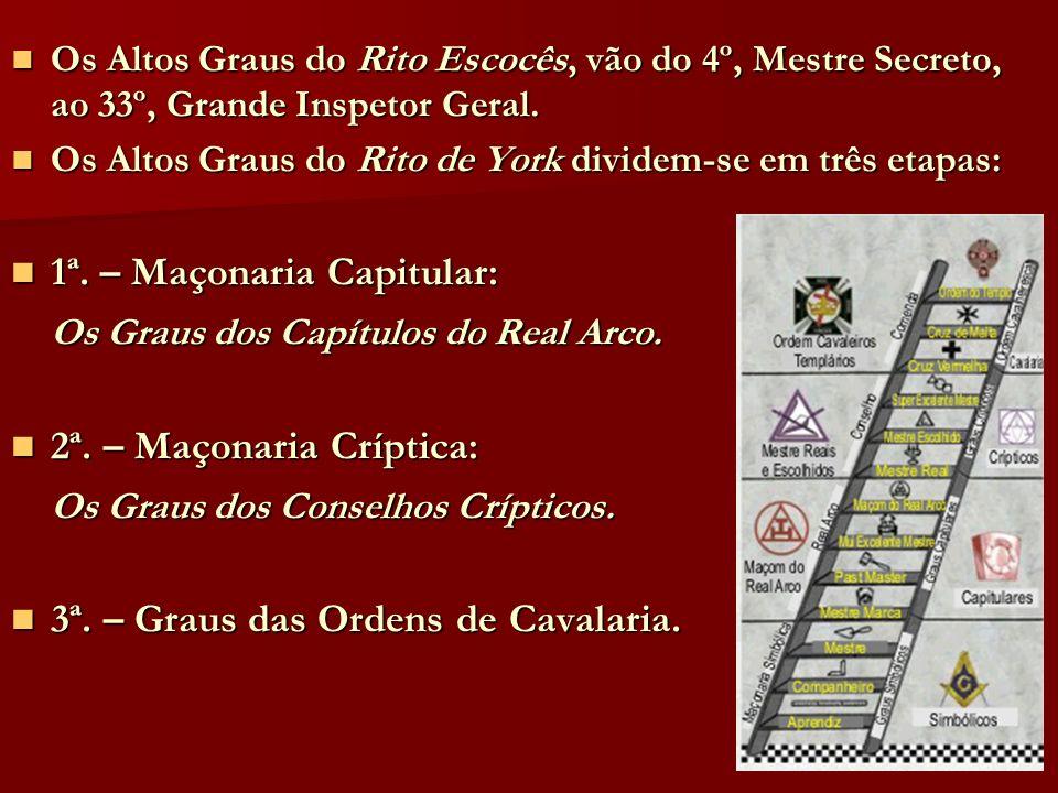 1ª. – Maçonaria Capitular: Os Graus dos Capítulos do Real Arco.