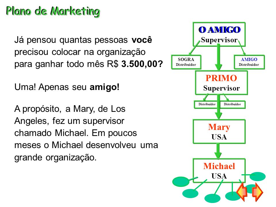 Plano de Marketing O AMIGO O AMIGO