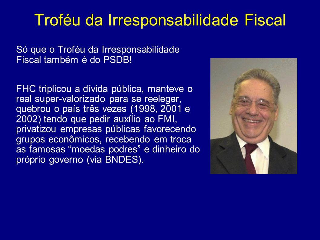 Troféu da Irresponsabilidade Fiscal