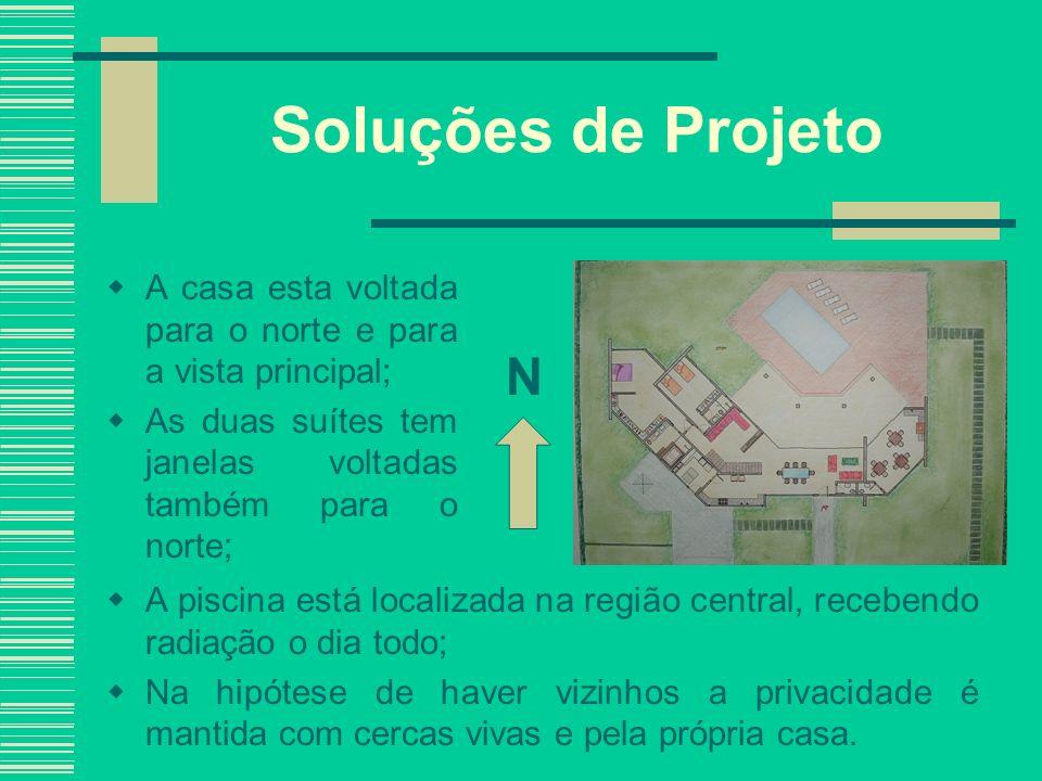 Soluções de Projeto A casa esta voltada para o norte e para a vista principal; As duas suítes tem janelas voltadas também para o norte;