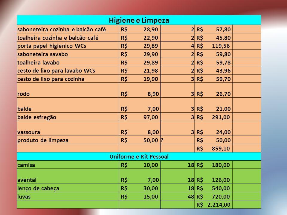Higiene e Limpeza saboneteira cozinha e balcão café R$ 28,90 2