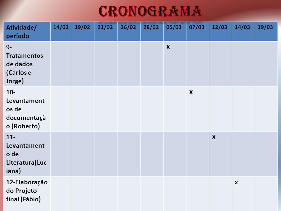 cronograma Atividade/ período 9-Tratamentos de dados (Carlos e Jorge)