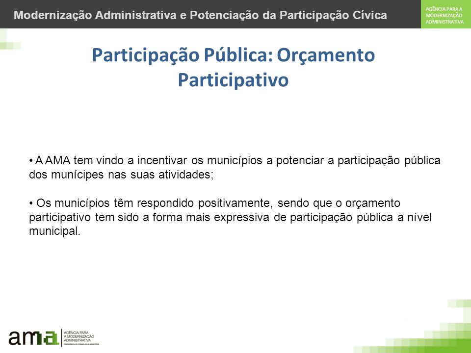 Participação Pública: Orçamento Participativo