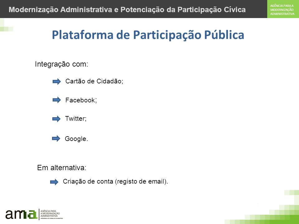 Plataforma de Participação Pública