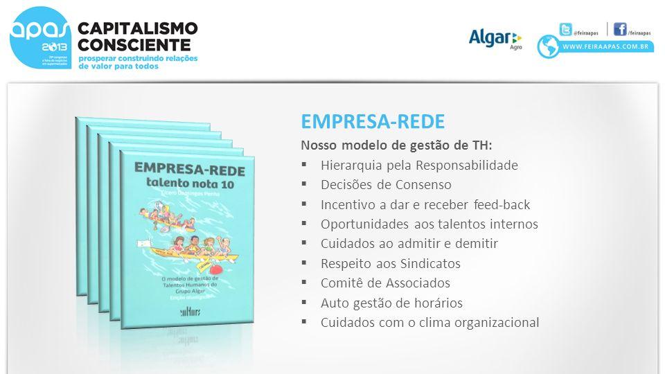 EMPRESA-REDE Nosso modelo de gestão de TH: