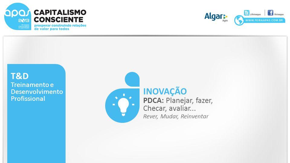 T&D INOVAÇÃO PDCA: Planejar, fazer, Checar, avaliar... Treinamento e
