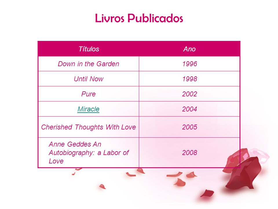 Livros Publicados Títulos Ano Down in the Garden 1996 Until Now 1998