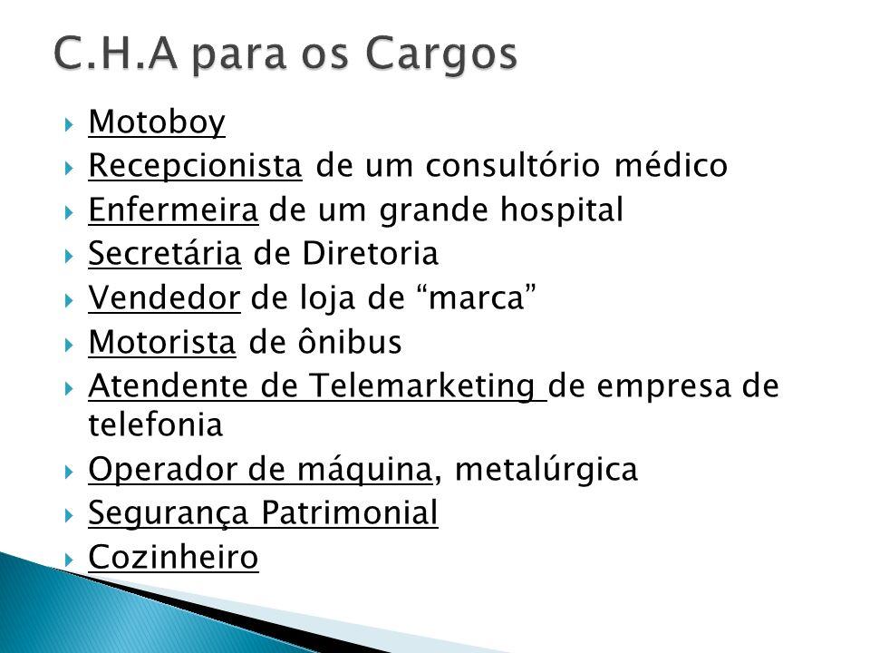 C.H.A para os Cargos Motoboy Recepcionista de um consultório médico