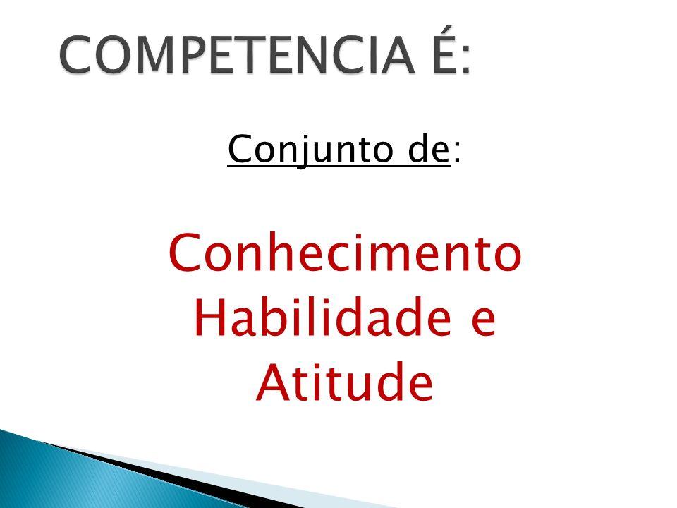 COMPETENCIA É: Conjunto de: Conhecimento Habilidade e Atitude
