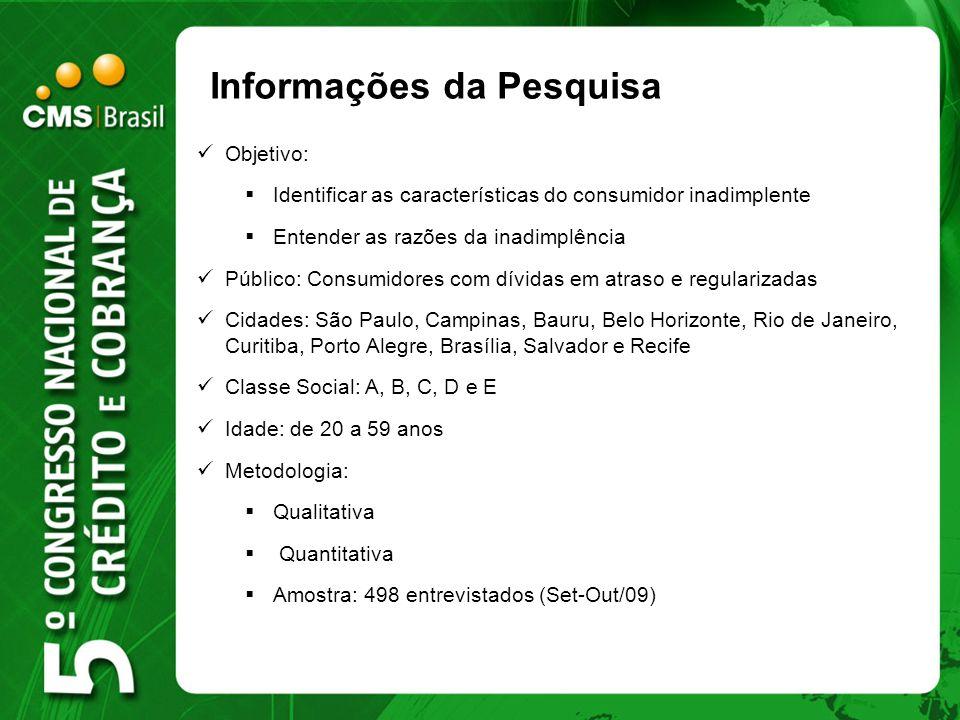 Informações da Pesquisa