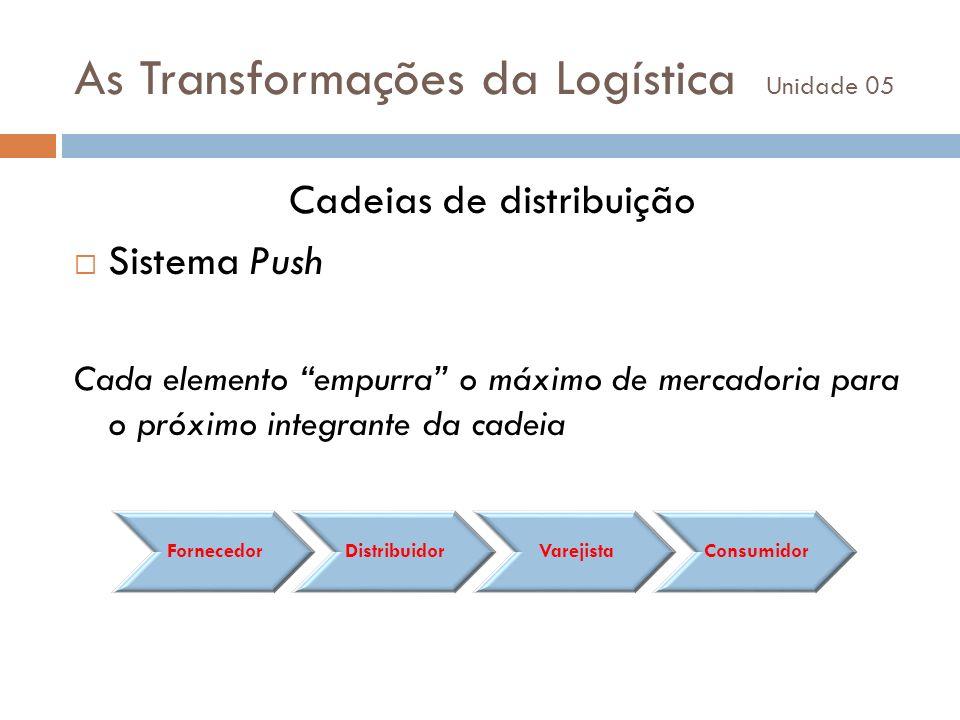 As Transformações da Logística Unidade 05
