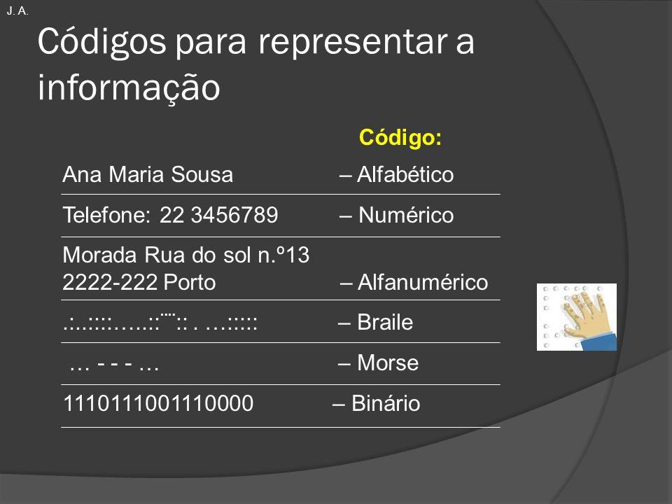 Códigos para representar a informação