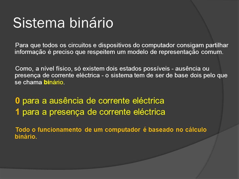 Sistema binário 0 para a ausência de corrente eléctrica