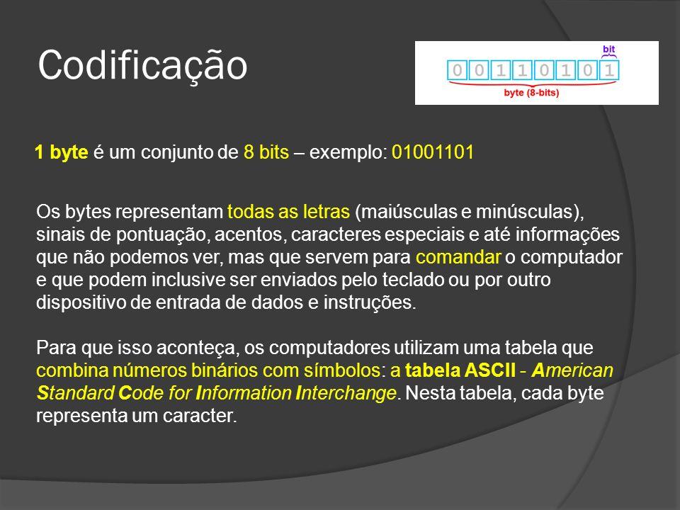 Codificação 1 byte é um conjunto de 8 bits – exemplo: 01001101