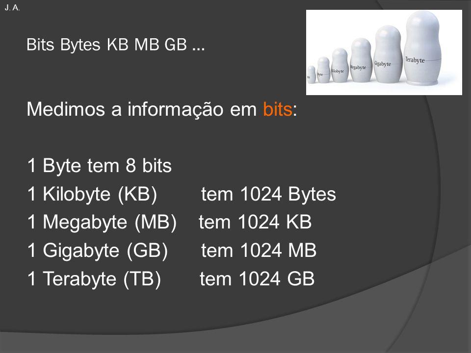 J. A. Bits Bytes KB MB GB …