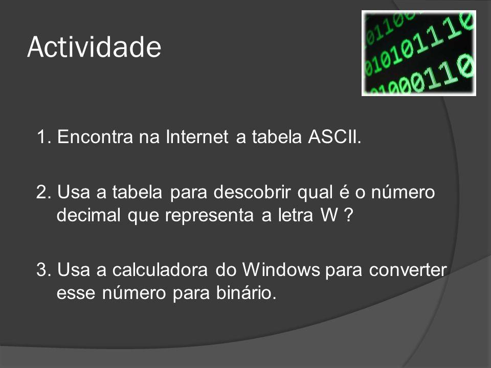 Actividade 1. Encontra na Internet a tabela ASCII.