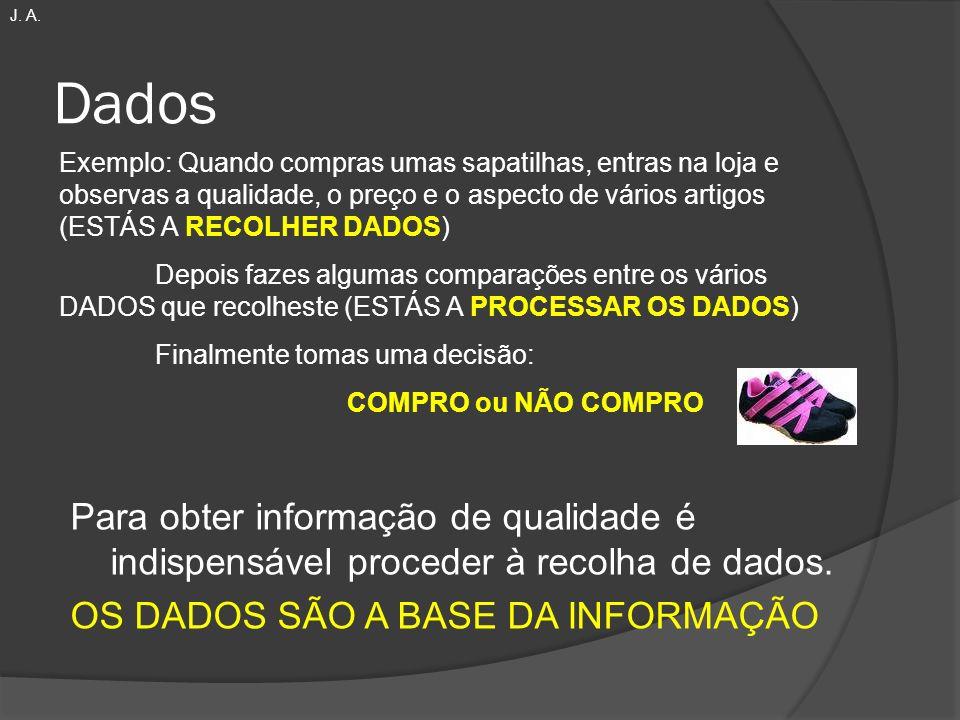 J. A. Dados.