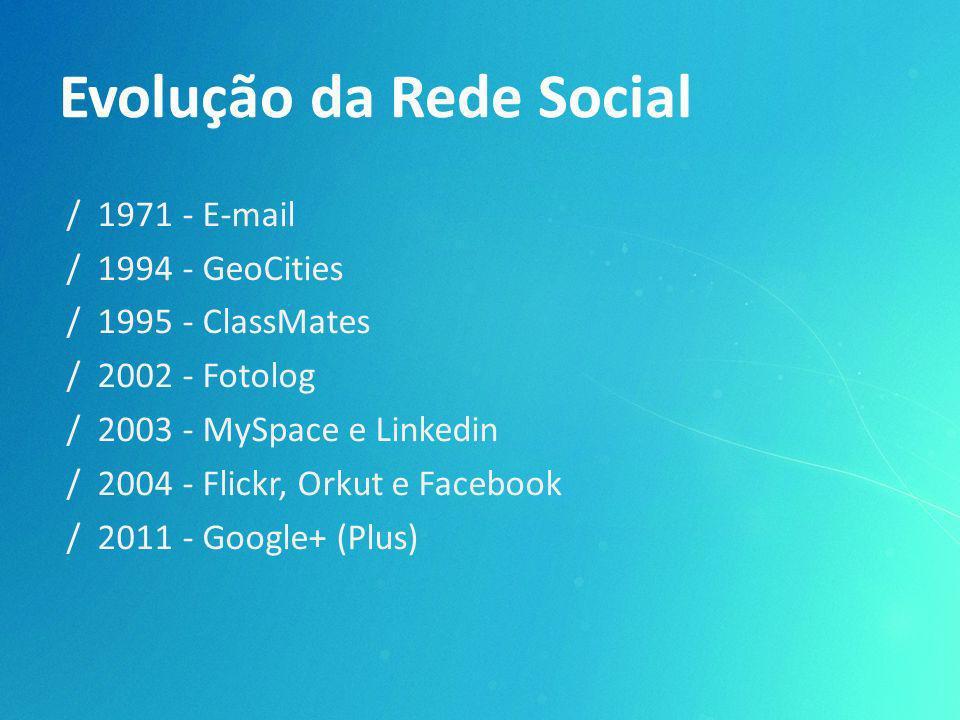 Evolução da Rede Social