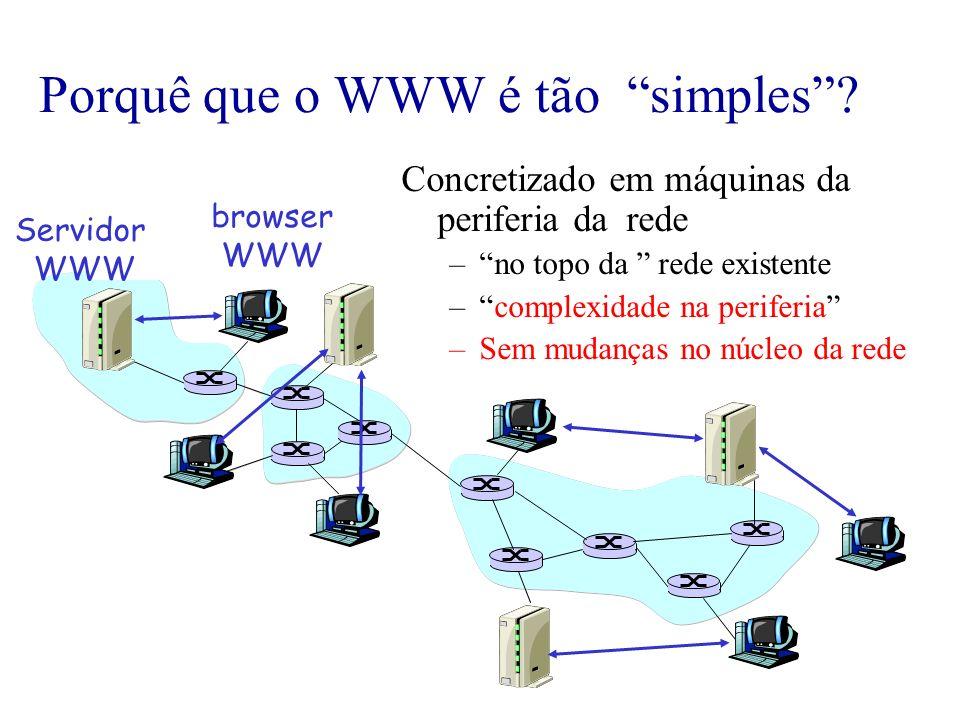 Porquê que o WWW é tão simples
