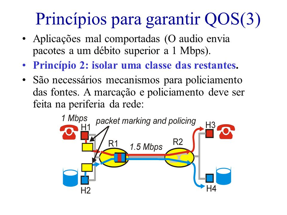 Princípios para garantir QOS(3)