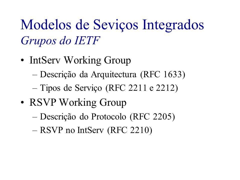 Modelos de Seviços Integrados Grupos do IETF