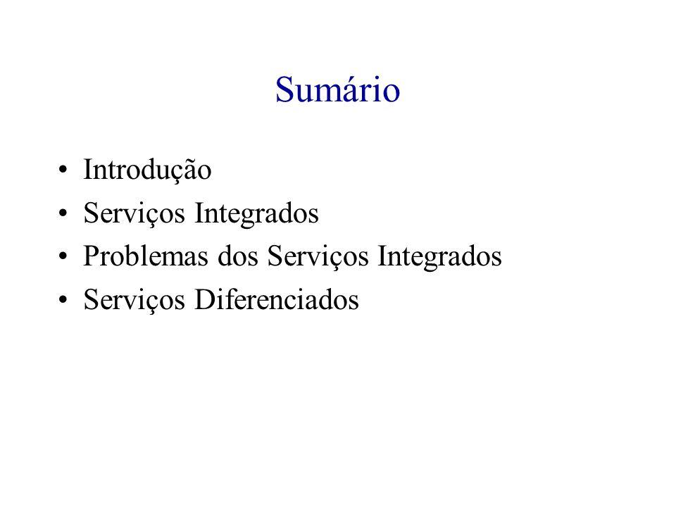Sumário Introdução Serviços Integrados