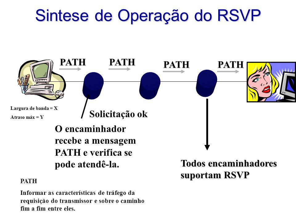 Sintese de Operação do RSVP