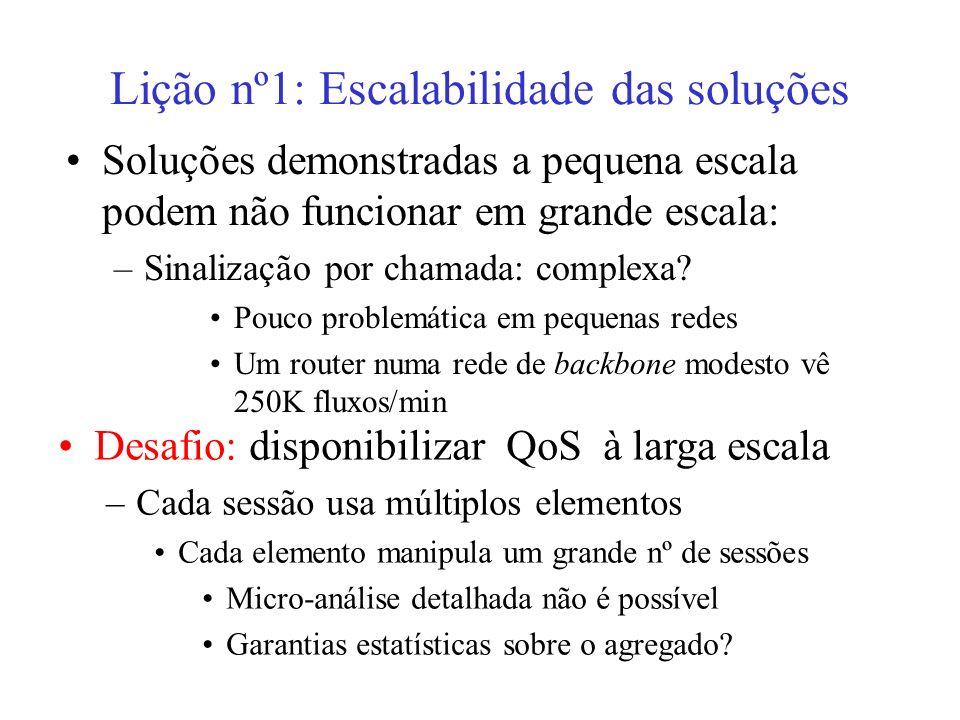 Lição nº1: Escalabilidade das soluções