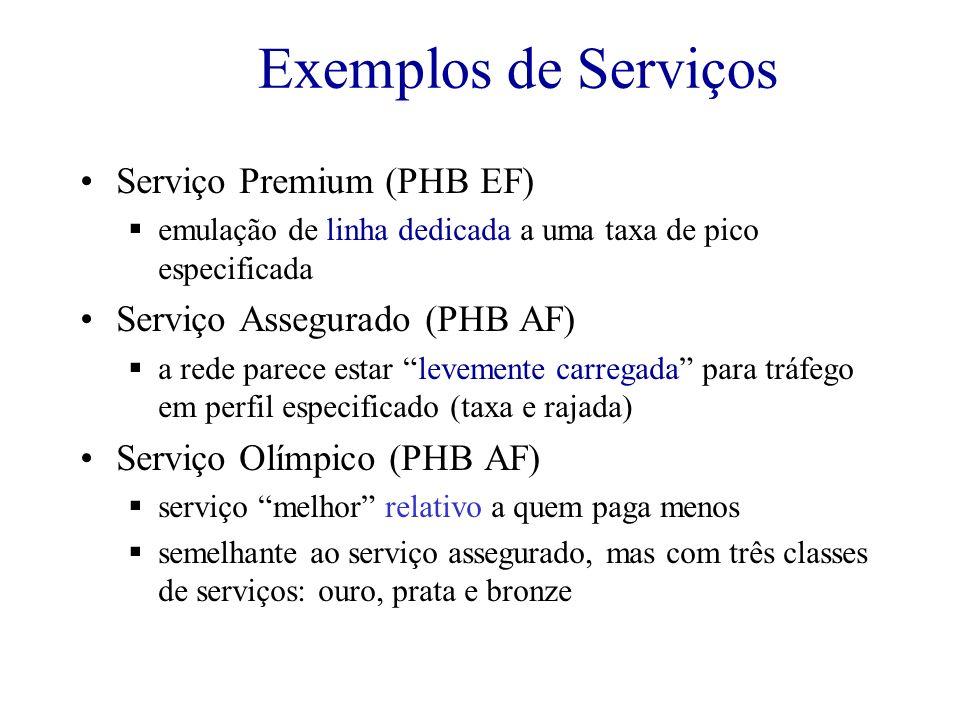 Exemplos de Serviços Serviço Premium (PHB EF)