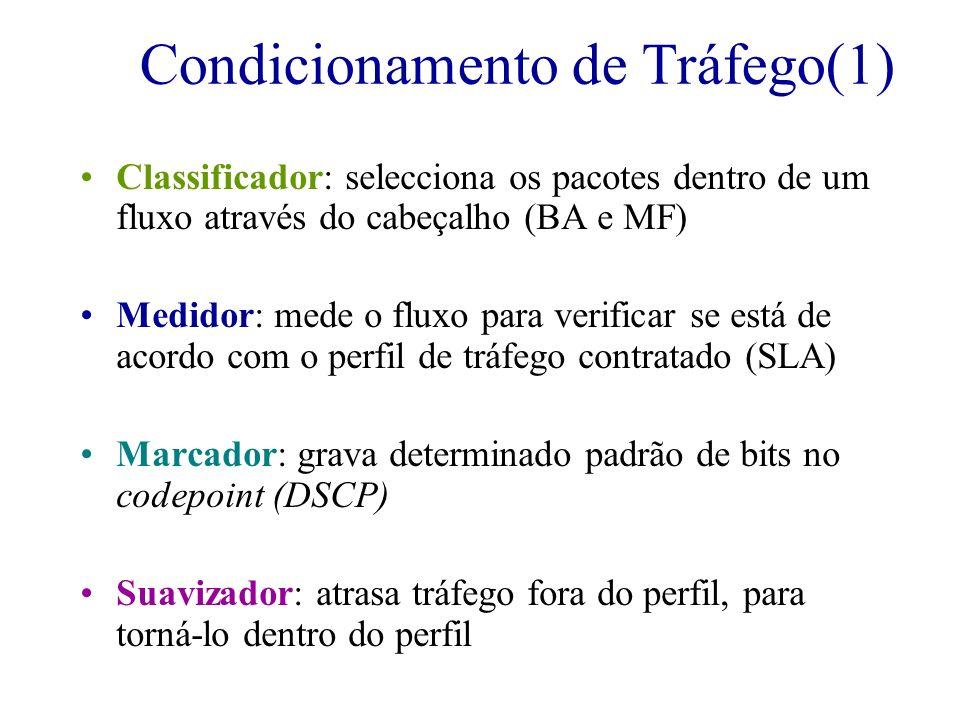 Condicionamento de Tráfego(1)
