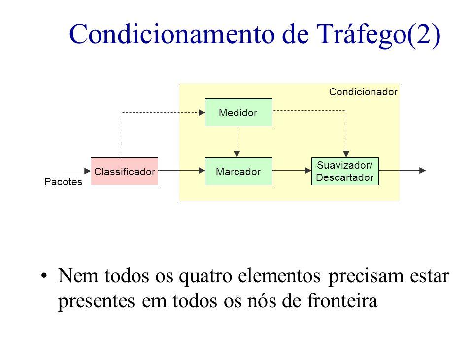 Condicionamento de Tráfego(2)