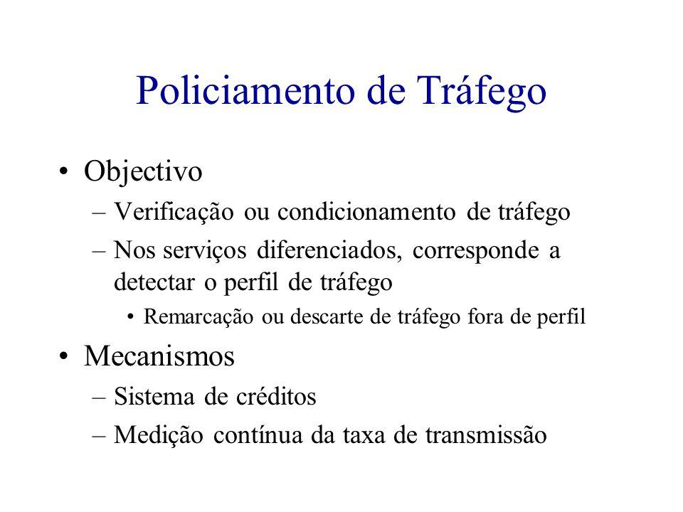 Policiamento de Tráfego