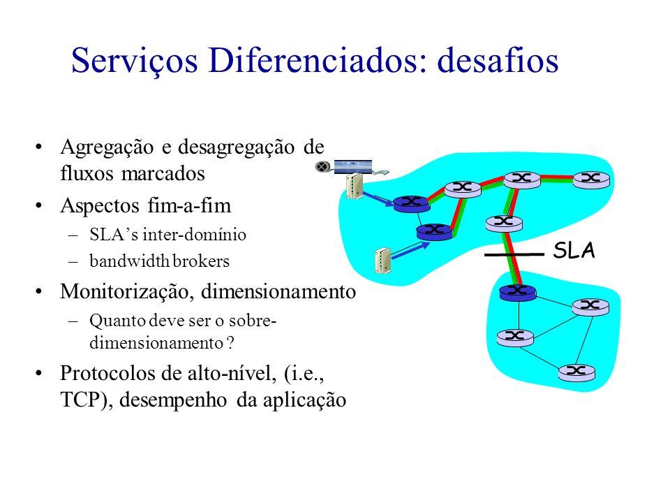 Serviços Diferenciados: desafios
