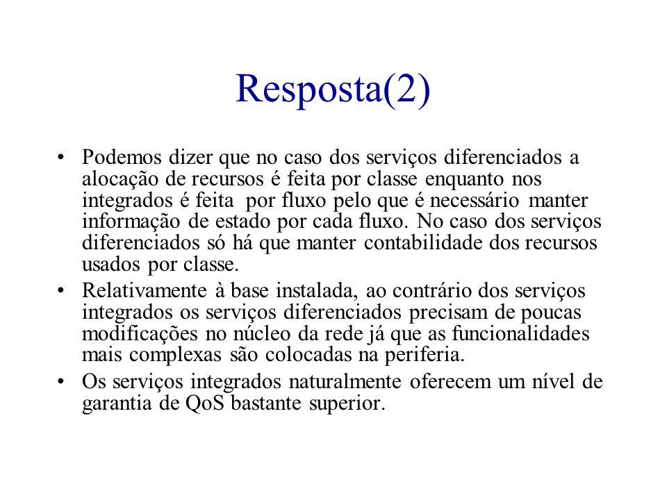 Resposta(2)