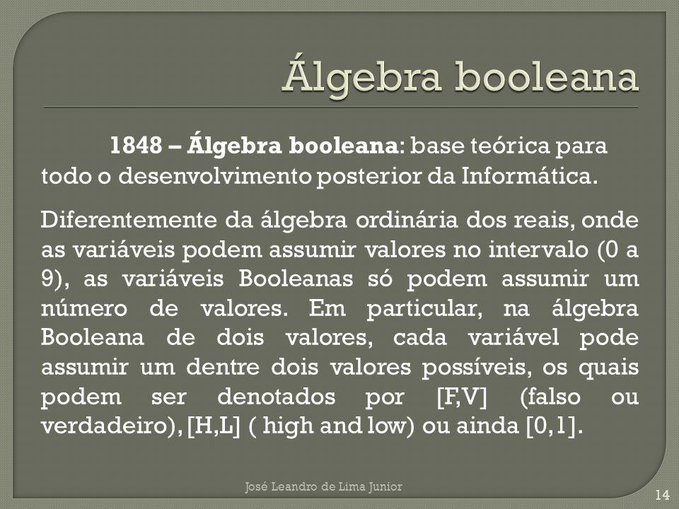 Álgebra booleana 1848 – Álgebra booleana: base teórica para todo o desenvolvimento posterior da Informática.