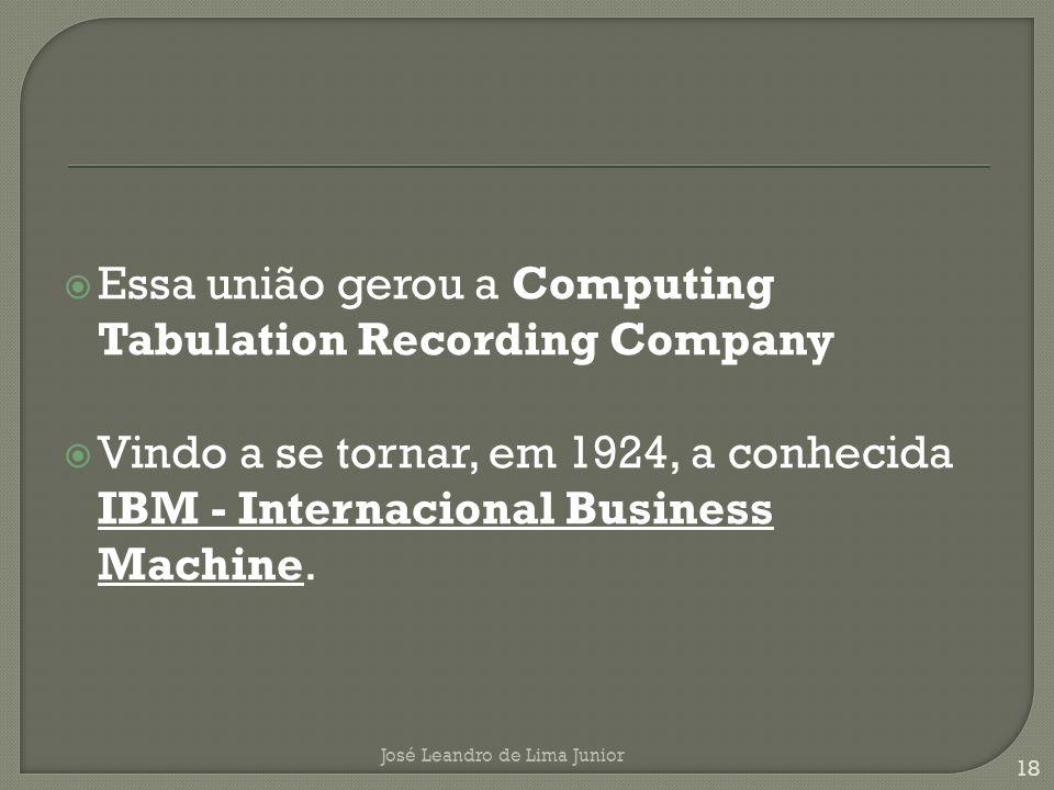 Essa união gerou a Computing Tabulation Recording Company