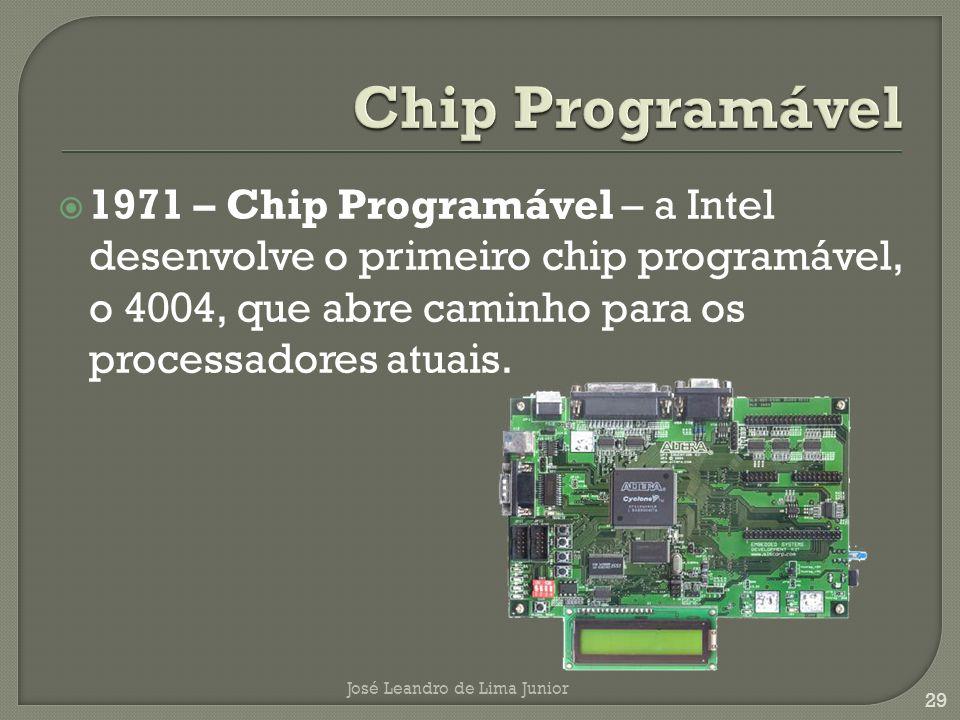 Chip Programável 1971 – Chip Programável – a Intel desenvolve o primeiro chip programável, o 4004, que abre caminho para os processadores atuais.