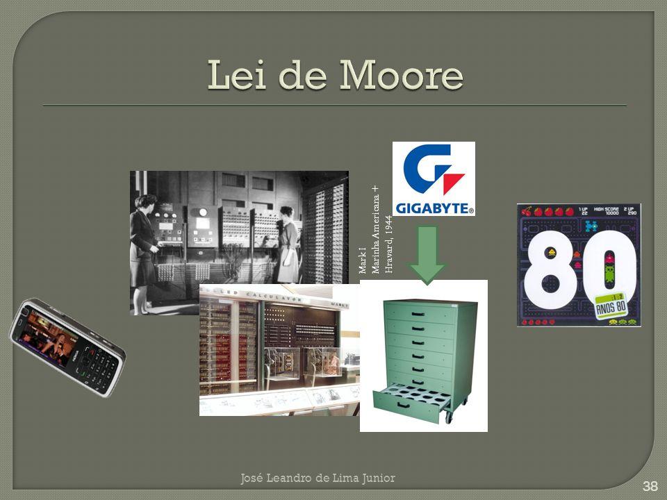 Lei de Moore José Leandro de Lima Junior