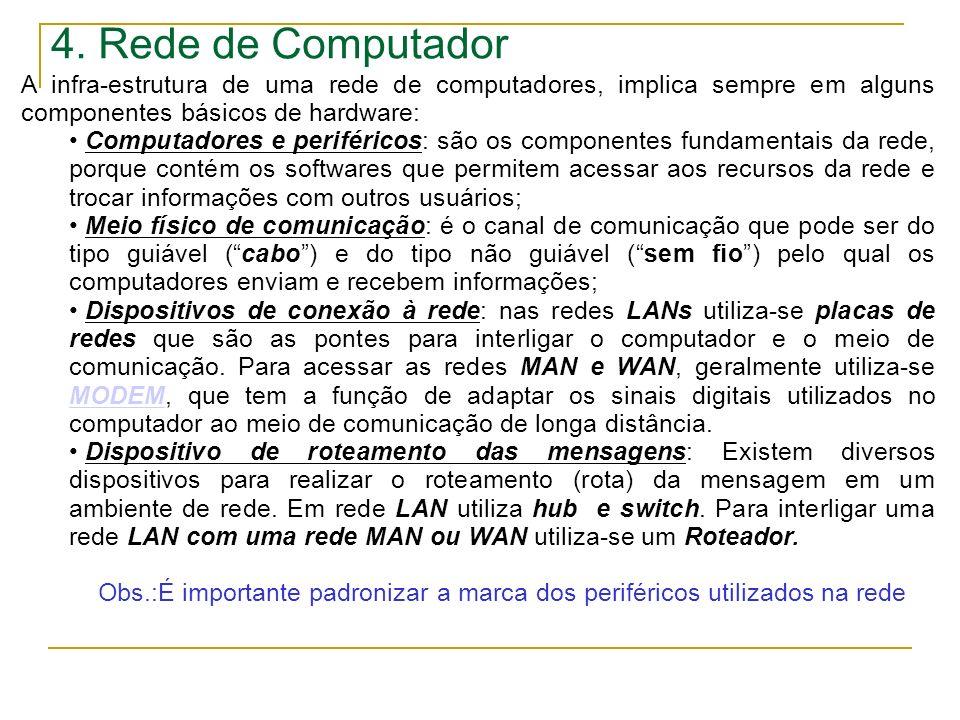 4. Rede de Computador A infra-estrutura de uma rede de computadores, implica sempre em alguns componentes básicos de hardware: