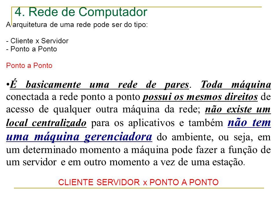CLIENTE SERVIDOR x PONTO A PONTO
