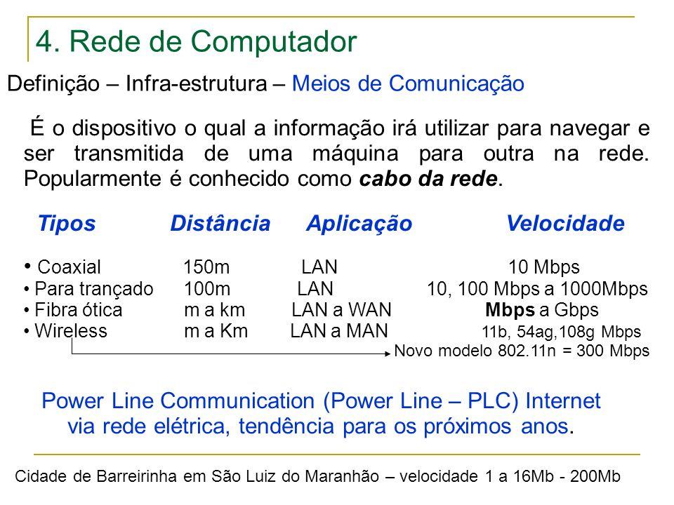 4. Rede de Computador Definição – Infra-estrutura – Meios de Comunicação.