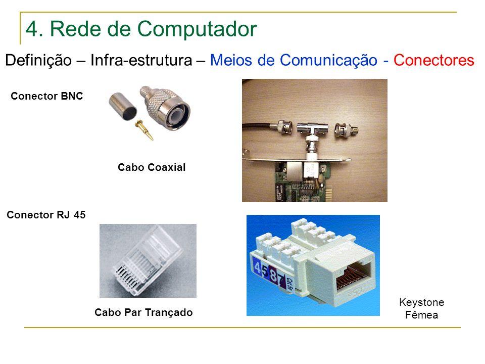 4. Rede de Computador Definição – Infra-estrutura – Meios de Comunicação - Conectores. Conector BNC.