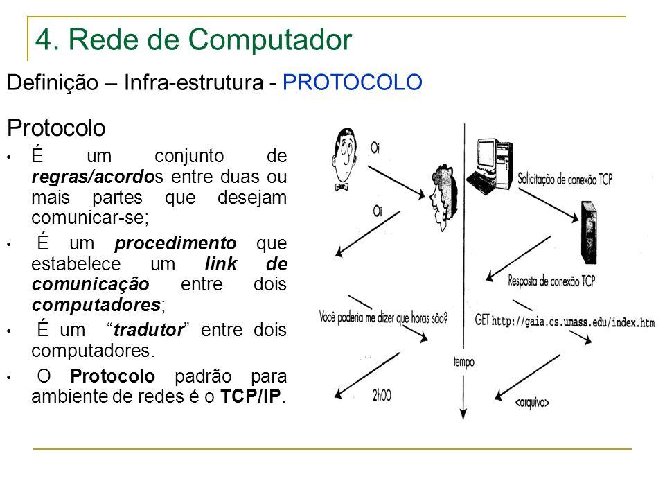 4. Rede de Computador Protocolo