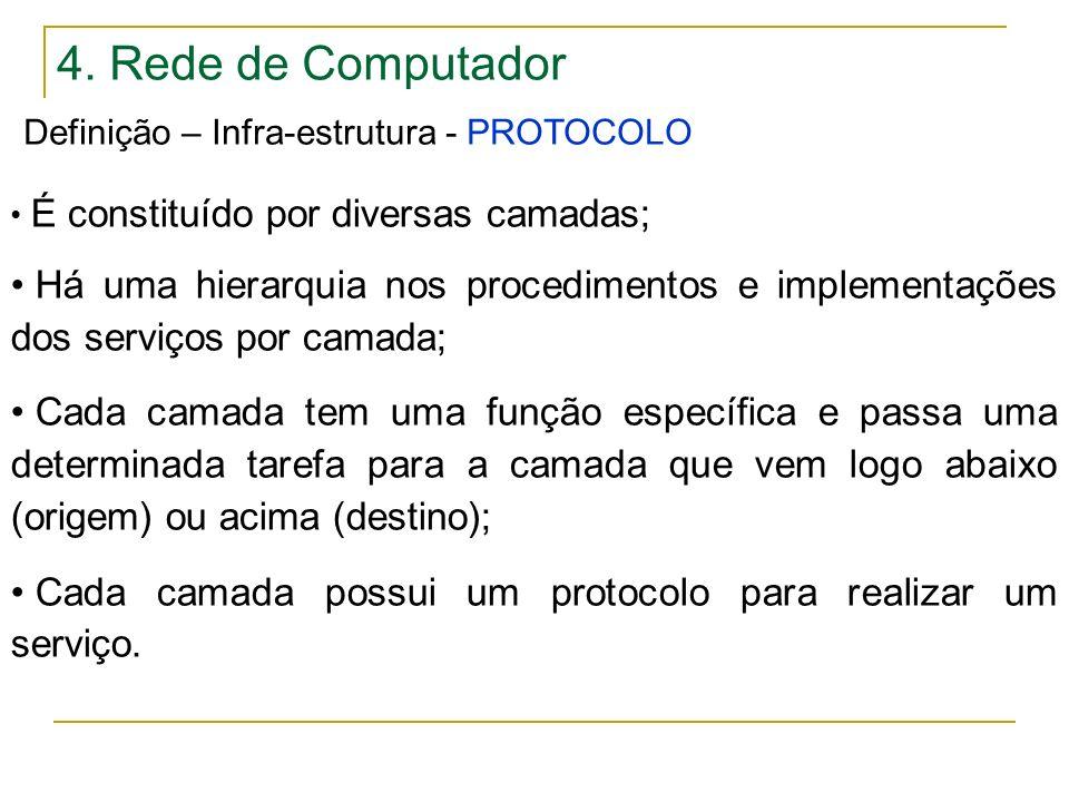 4. Rede de Computador Definição – Infra-estrutura - PROTOCOLO. É constituído por diversas camadas;