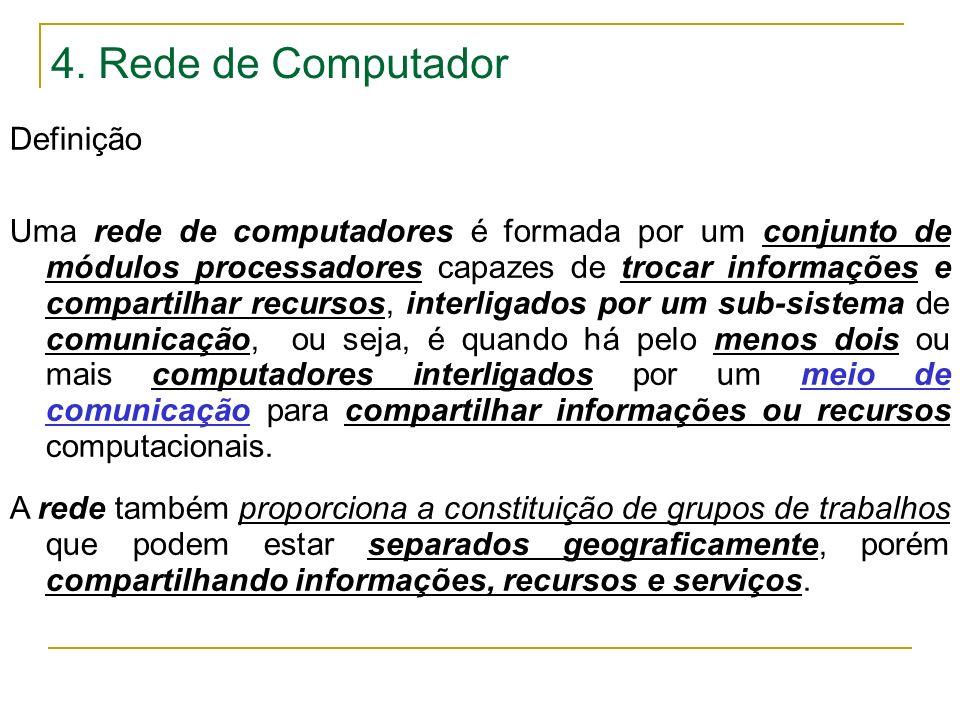 4. Rede de Computador Definição